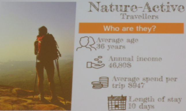 """Nature-Active Travellers"""